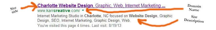 Charlotte, NC Internet Marketing, Web Design Charlotte