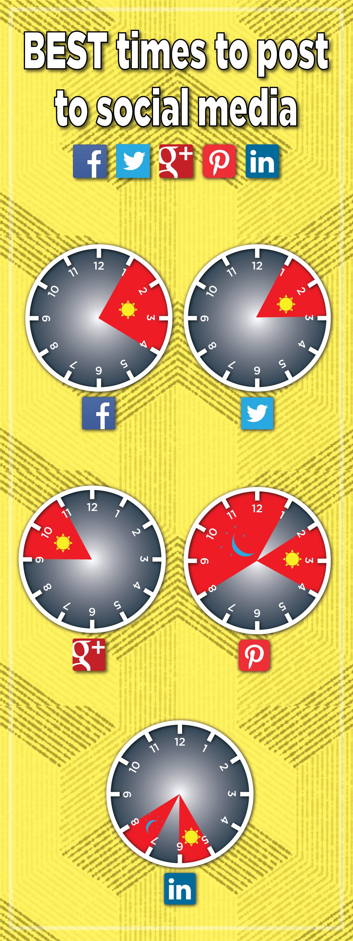 Social_Media_Posting_Times