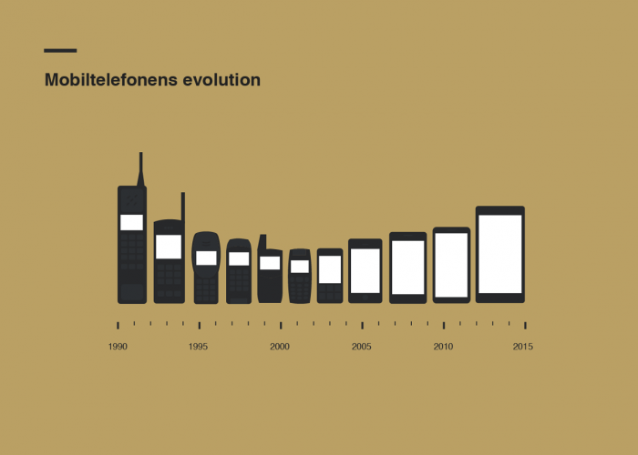 Mobile-Phone-Evolution-700x500